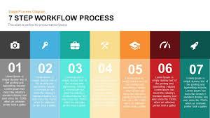 workflow templates contegri com