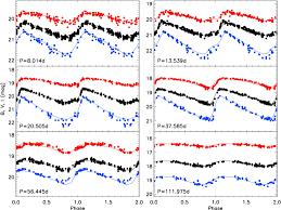 the m 33 synoptic stellar survey i cepheid variables iopscience