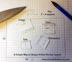 simple way to change your kitchen layout design dream kitchen