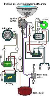 triumph wiring diagram dual carbs dolgular com