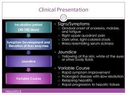 symptoms of hbv light colored stool viral hepatitis