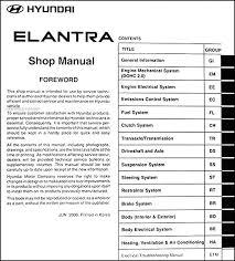 2001 hyundai elantra repair shop manual original