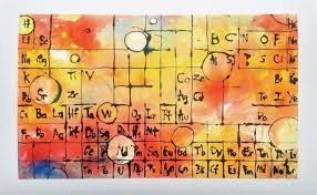 periodic table framed art periodic table prints and posters available