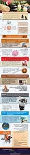 Fung Shwai by Feng Shui Infographic