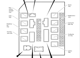 nissan sentra wiring diagram 2010 nissan frontier fuse box diagram cessna 172 wiring diagram