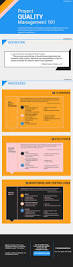 best 25 process safety management ideas on pinterest lean