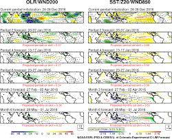 Colorado Weather Forecast Map by Esrl Psd Experimental Forecast Links