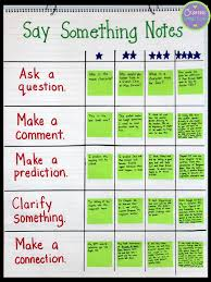 four star reading responses use an anchor chart to show students