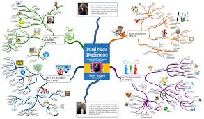 Book Map Mind Maps For Business Book Summary Mind Mapping Examples