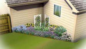 Mountain Landscaping Ideas Mountain Gardening Corner Garden Plan