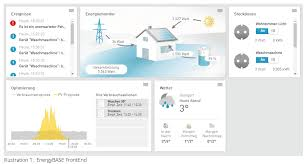 energybase iot based solution for innovative energy management