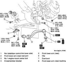 repair guides front suspension lower control arms autozone com
