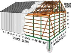 How To Build A Pole Shed Roof by How To Build An Inexpensive Pole Barn Diy Barn Diy Pole Barn