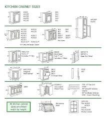 kitchen sink cabinet height standard depth kitchen sink cabinet sizes page 4 line