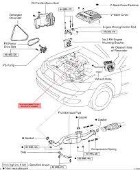 2001 toyota avalon engine i hav a 2001 toyota avalon xls i ve had the car for 2yrs i