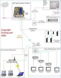 bt openreach socket wiring diagram dogboi info