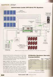 pv systems hw