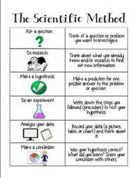scientific method 4th grade worksheet 28 templates exploring