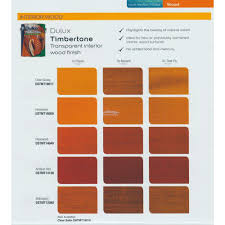 dulux paint timbertone transparent interior wood finish 5l