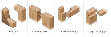 Different Wood Joints And Their Uses by Bbc Gcse Bitesize Joining Wood