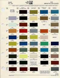 bmc bl paint codes and colors tech library the austin healey