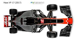 formula 4 engine compare the new 2017 haas with last year u0027s model f1 fanatic
