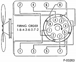 spark plug wiring diagram chevy 350 wiring diagram and schematic