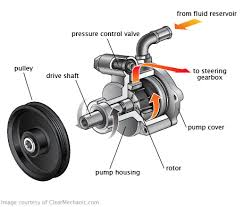 Brake Cost Estimate by Honda Accord Power Steering Replacement Cost Estimate