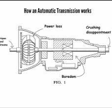 4l60e transmission rebuild manual 4l60e gremlins pirate4x4 com 4x4 and off road forum