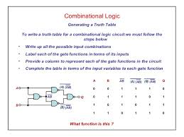 What Is A Truth Table Components Logic Gates