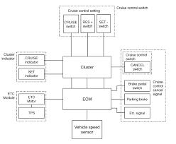 block diagram of engine block wiring diagrams instruction