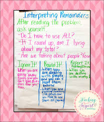 interpreting remainders anchor charts ideas and activities