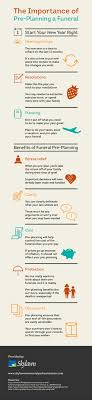how to plan a funeral the importance of pre planning a funeral infographic