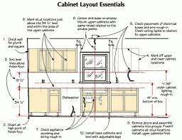 Kitchen Cabinets Height Kitchen Furniture Cabinet Size Chart Sizes 204202251 With Std