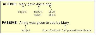 identify sentence pattern english grammar home