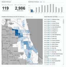 chicago map shootings meanwhile in chicago 120 in 10 days of 2016