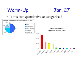 warm upjan 27 is this data quantitative or categorical ppt