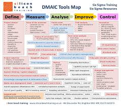 dmaic report template best photos of six sigma dmaic template lean six sigma flow