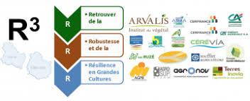 chambre d agriculture dijon lancement du projet r3 retrouver de la robustesse et de la