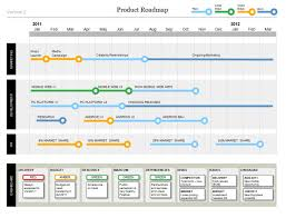 product roadmap template powerpoint timeline template my product