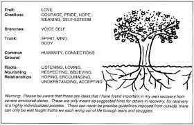 dan s healing and recovery tree national empowerment center