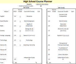 homeschool high our 10th grade plan