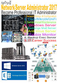 Home Server Network Design Network Server Administrator Course U2013 Itgroup Kh