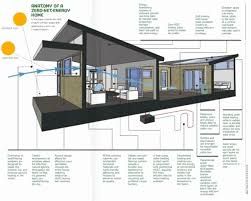 modern cabin floor plans modern efficient house plans fresh small modern cabin house plan