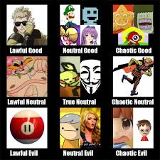 Alignment Chart Meme - image alignment chart jpg le miiverse resource wiki fandom