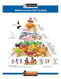 is a low fat diet best for reducing cholesterol