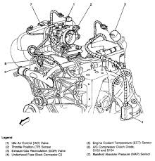 1998 chevy s10 2 2l egr valve repair manual top of throttle body