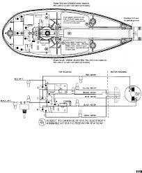 ez go textron wiring diagram ez wiring diagrams
