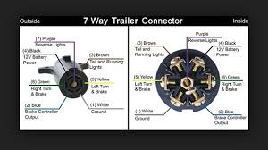 7 pin trailer wiring backup lights mbworld org forums