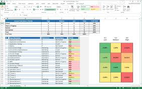 Project Tracker Template Excel Free Project Management Excel Risk Dashboard Template